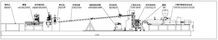 PVC自由发泡板、厚板、装饰板生产线