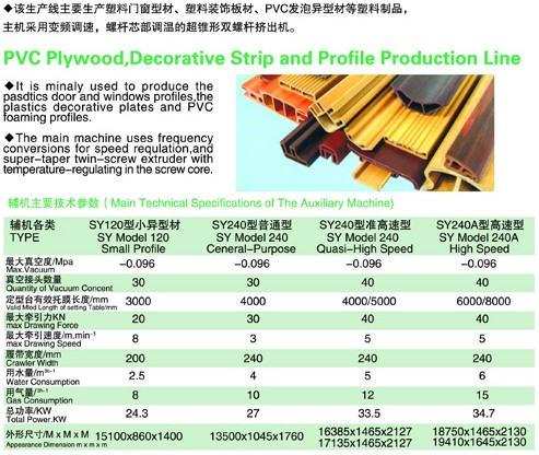 PVC木塑、装饰线条、PVC扣板生产线